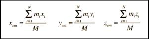Image courtesy of hyperphysics.phy-astr.gsu.edu