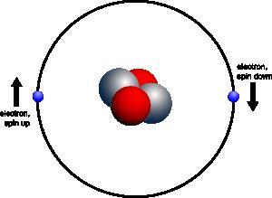 Helium atom electron spins